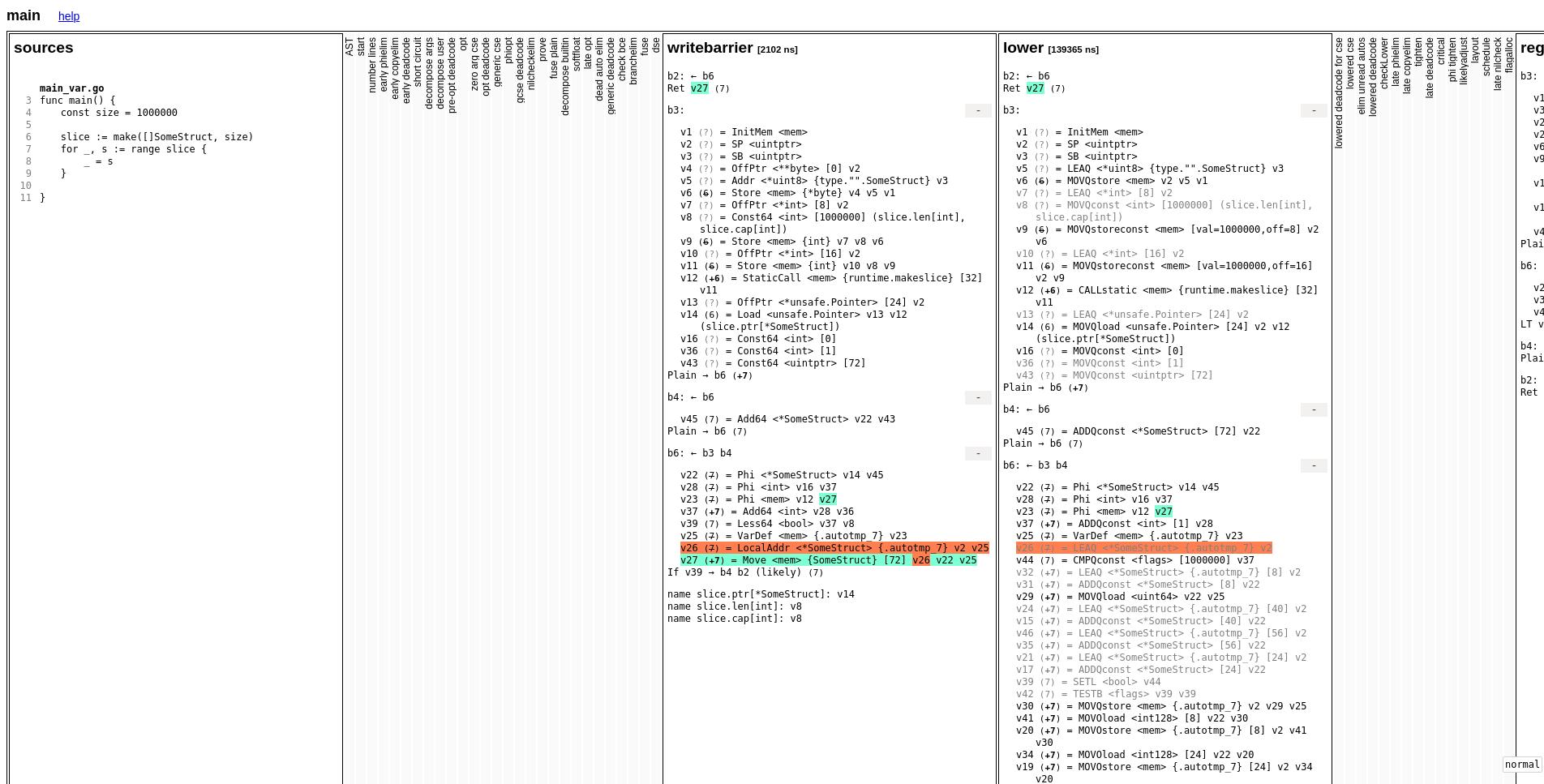 Generated SSA HTML